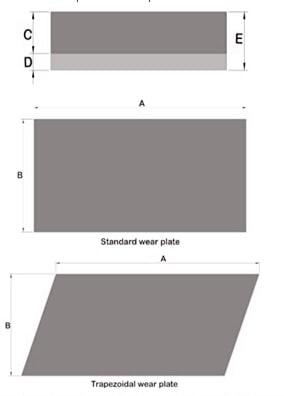 Parâmetro de placas de desgaste laminadas